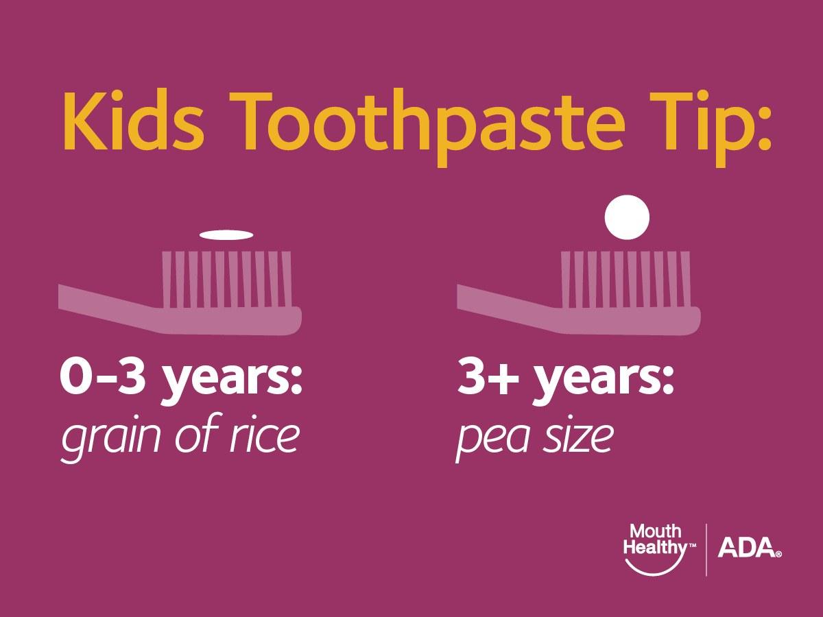 Consigli per la scelta del dentifricio per il tuo bambino